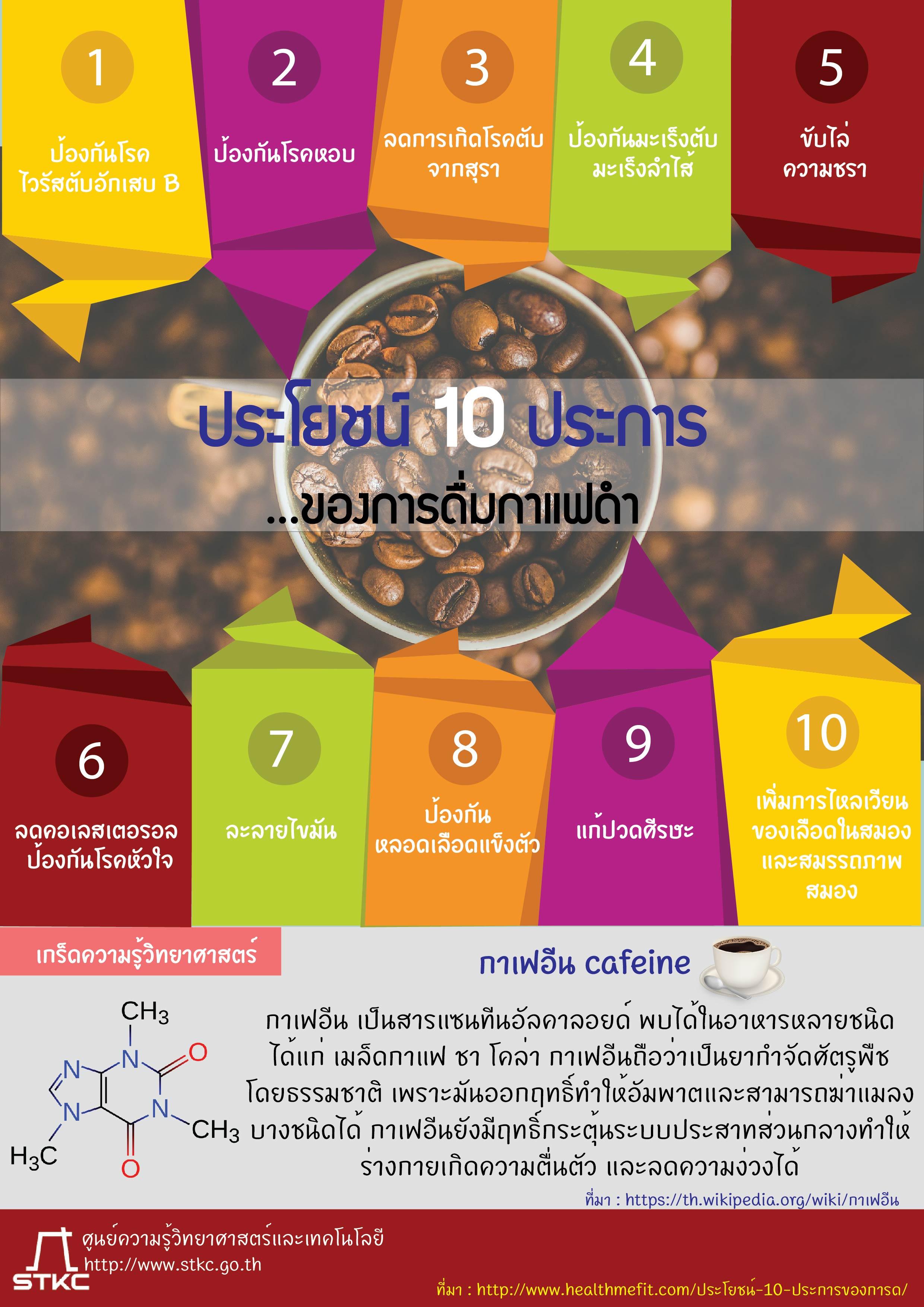 ประโยชน์ 10 ประการของการดื่มกาแฟดำ