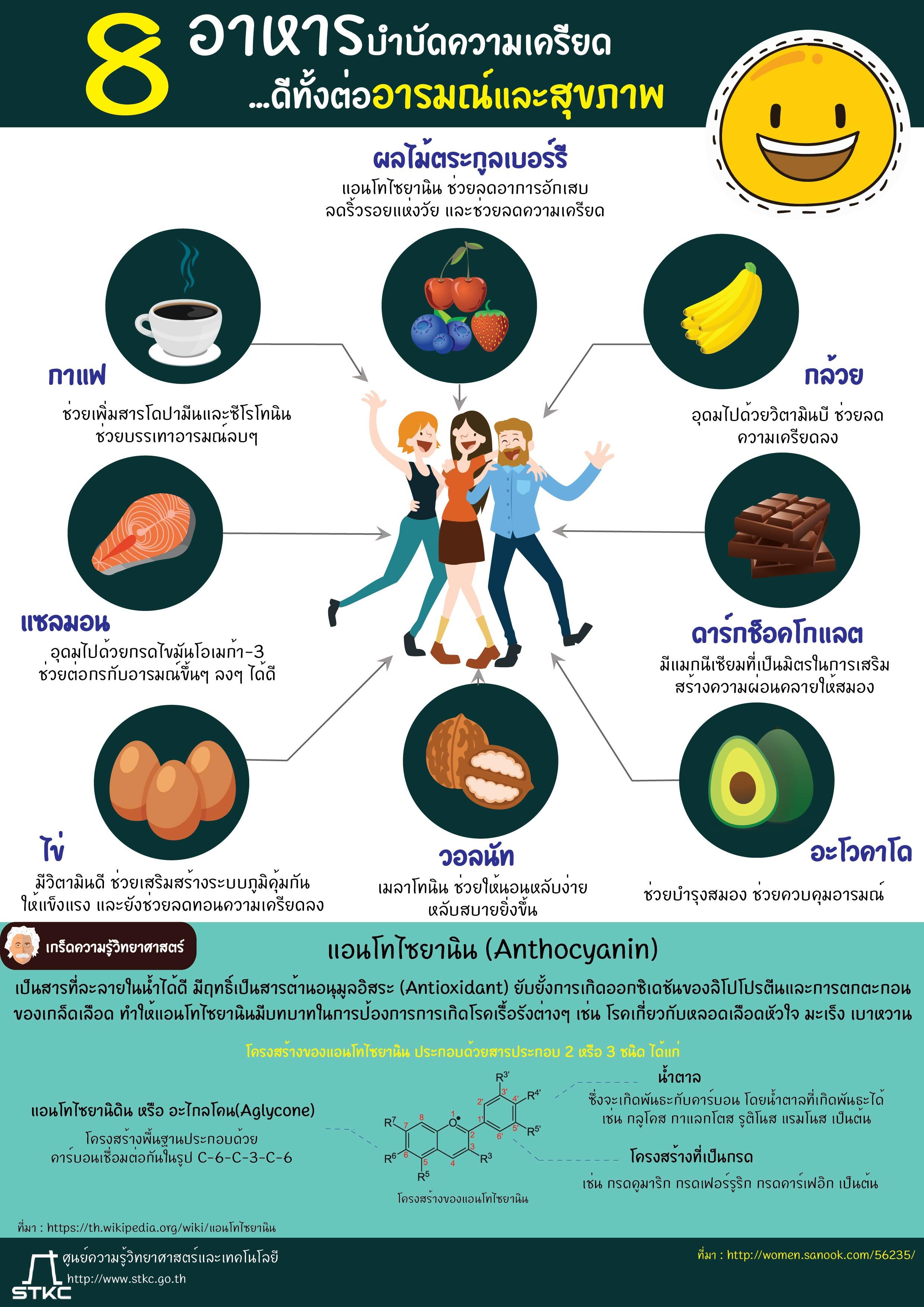 8 อาหารบำบัดความเครียด ดีทั้งต่ออารมณ์และสุขภาพ