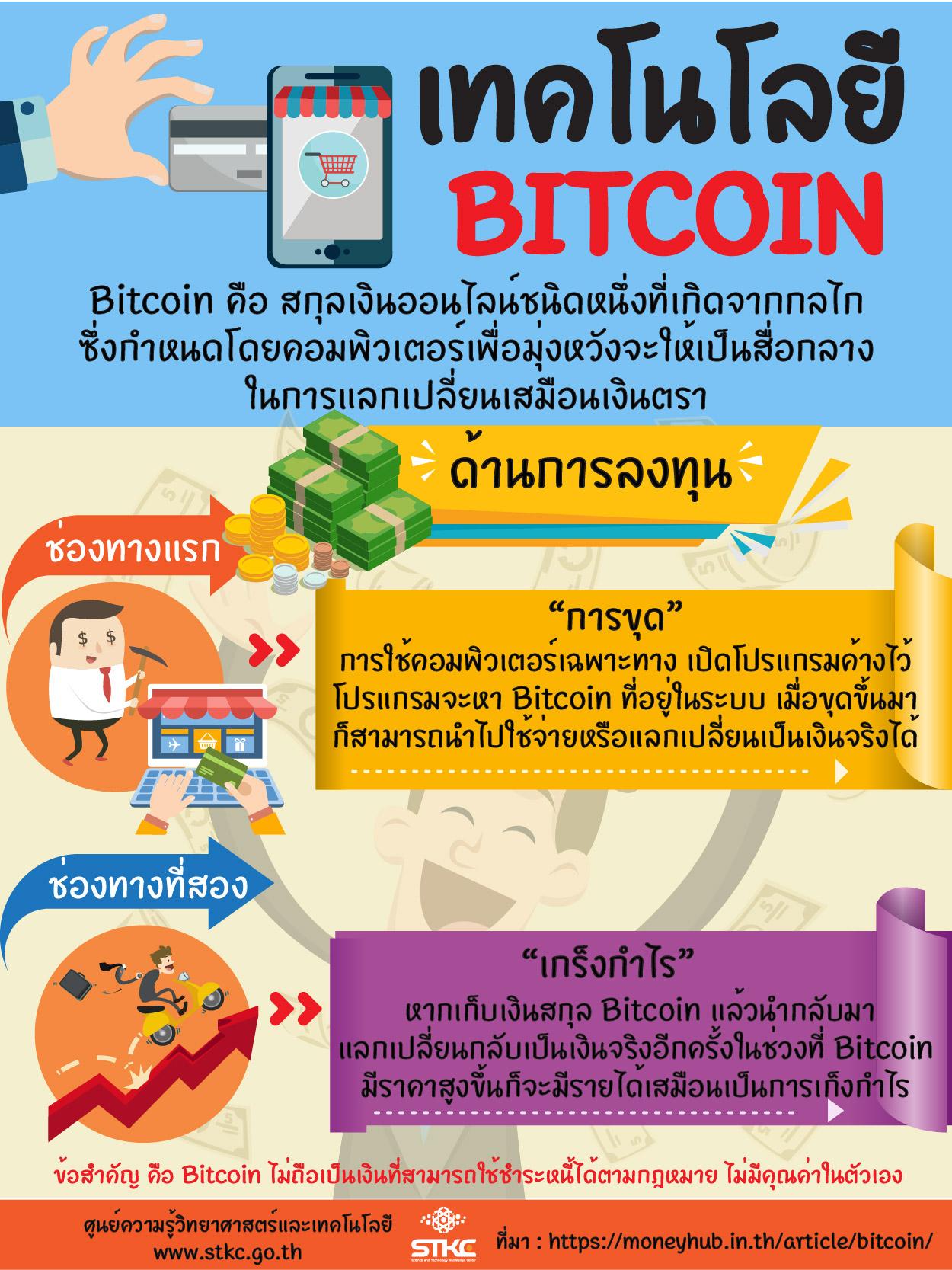 เทคโนโลยี Bitcoin