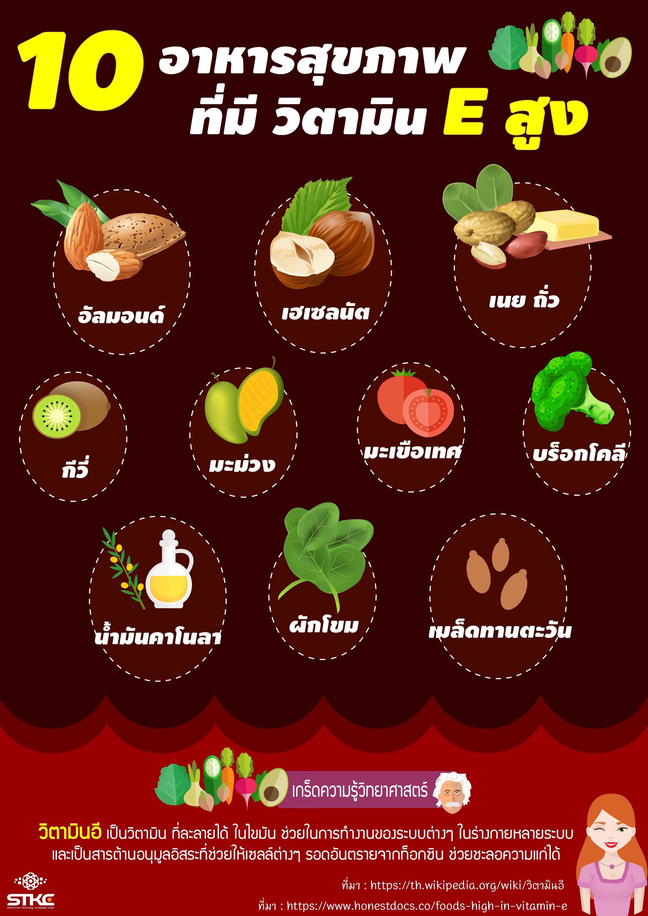 10 อาหารสุขภาพที่มีวิตามิน E สูง