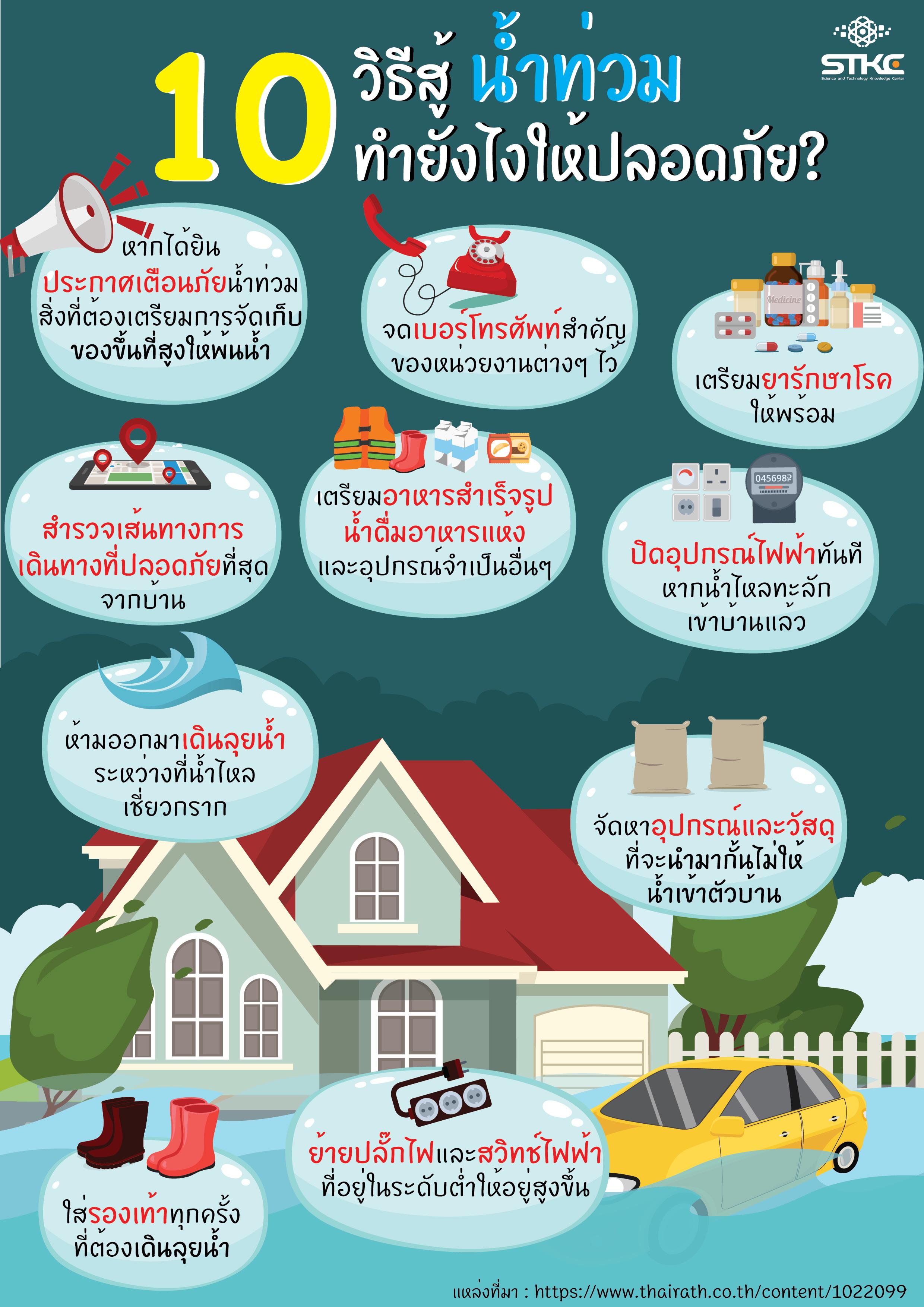 10 วิธีสู้ 'น้ำท่วม' ทำยังไงให้ปลอดภัย?