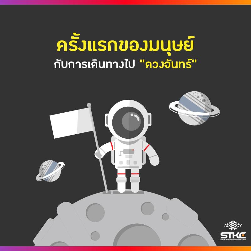 ครั้งแรกของมนุษย์กับการเดินทางไปดวงจันทร์