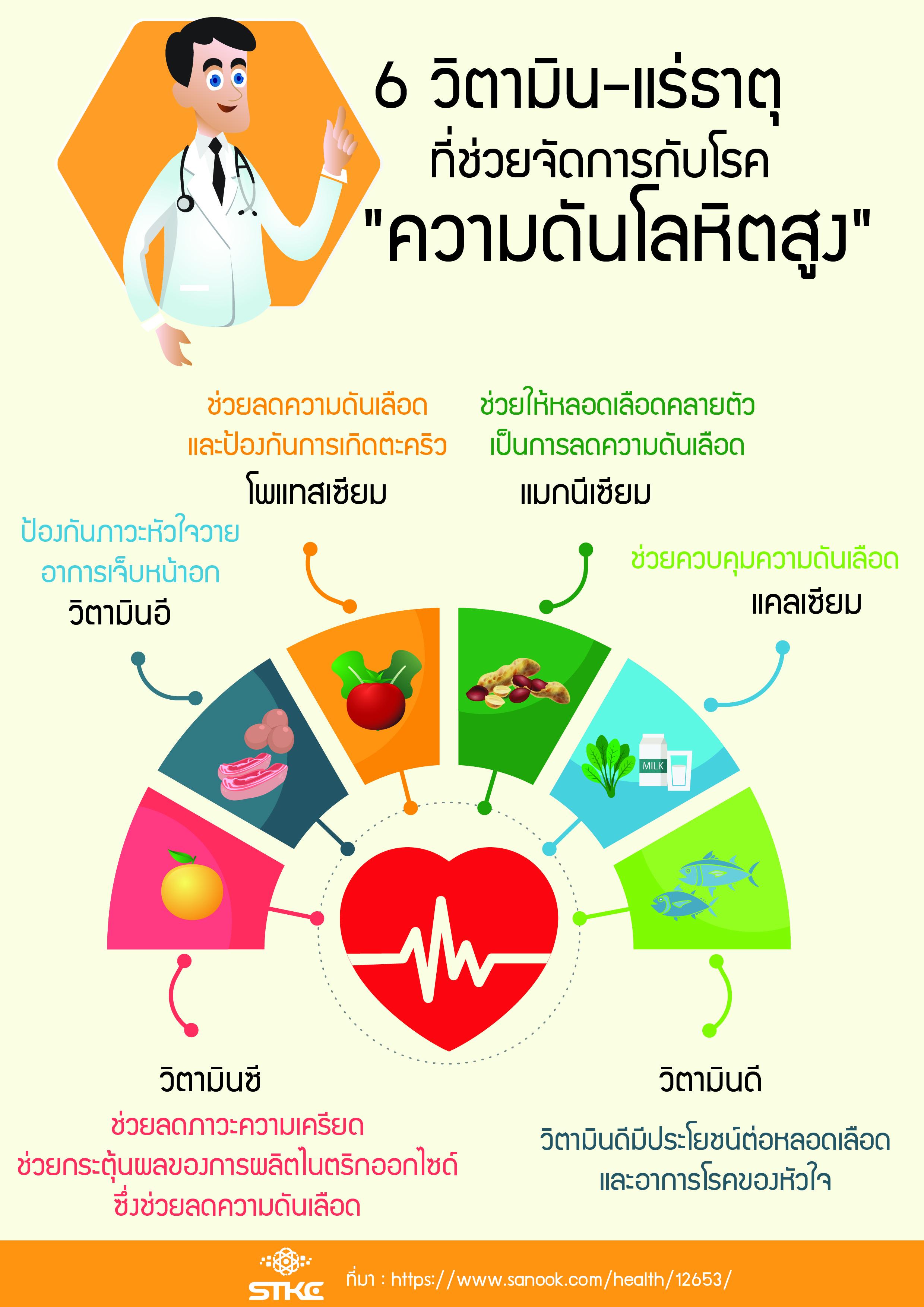 6 วิตามิน-แร่ธาตุ ที่ช่วยจัดการกับโรค