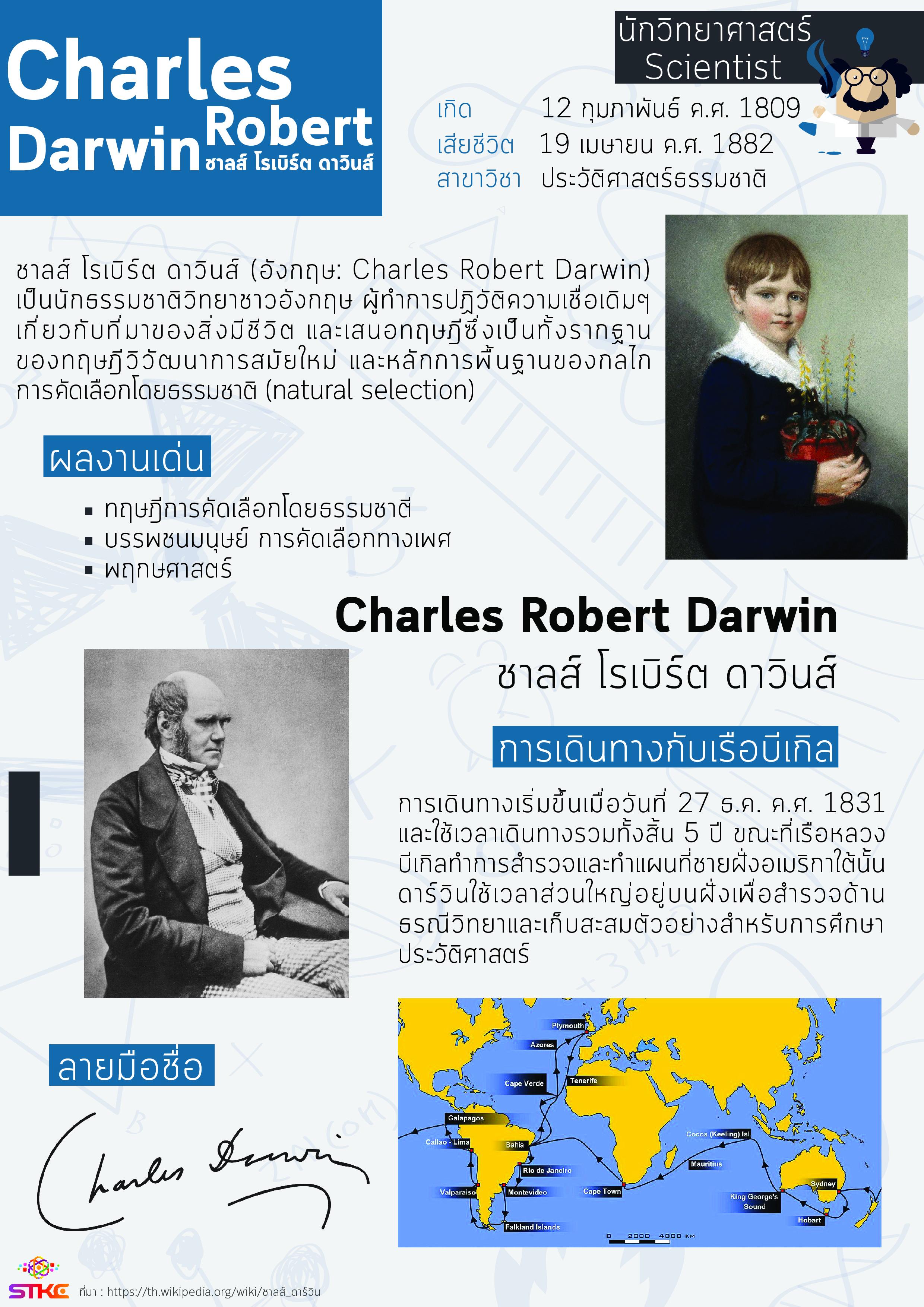 นักวิทยาศาสตร์ ชาลส์ ดาร์วิน (Charles Robert Darwin)