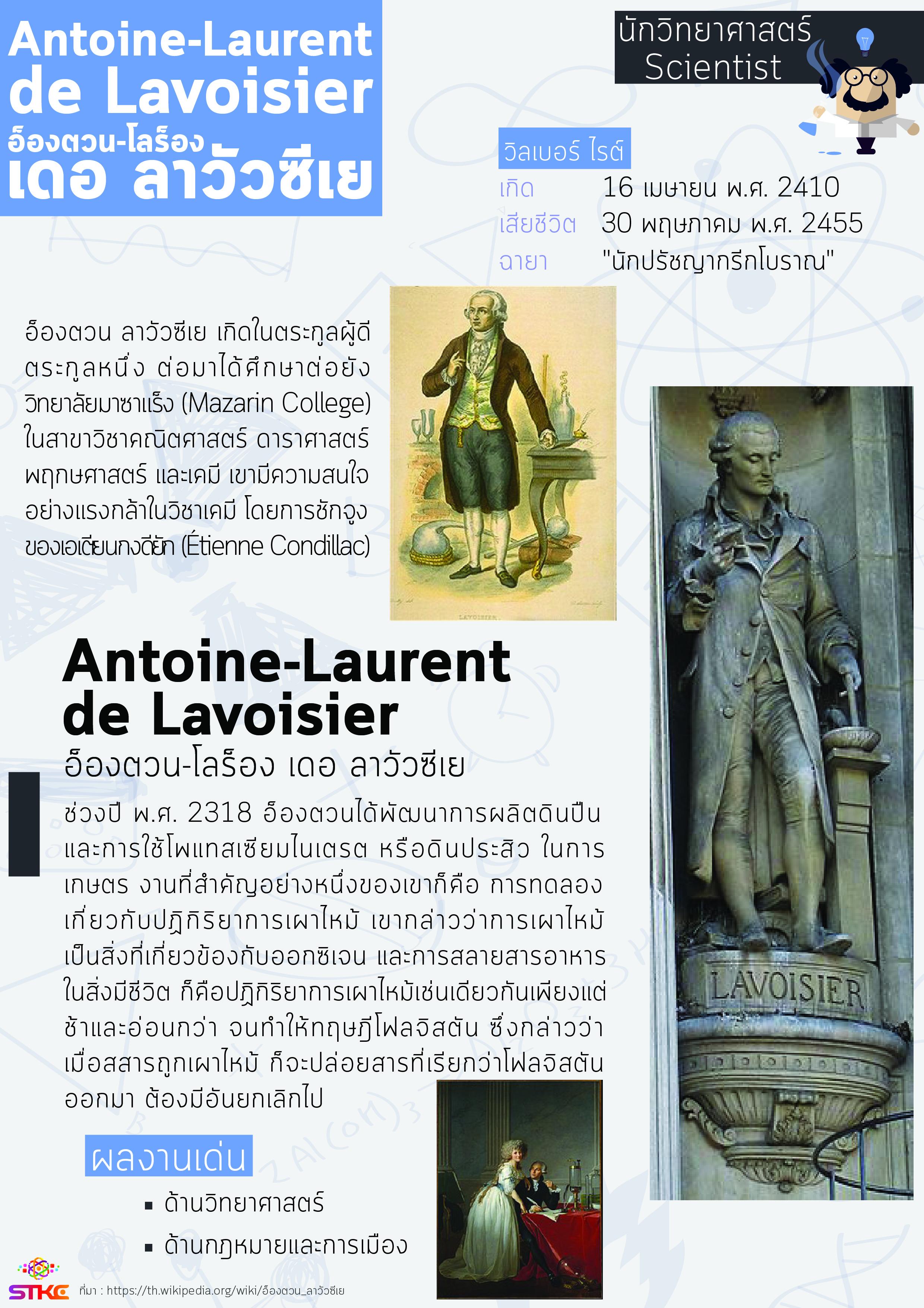 นักวิทยาศาสตร์ อ็องตวน ลาวัวซีเย (Antoine-Laurent de Lavoisier)