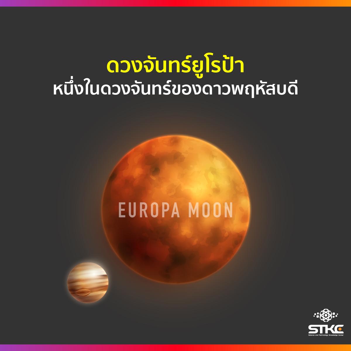 ดวงจันทร์ยูโรป้า Europa Moon
