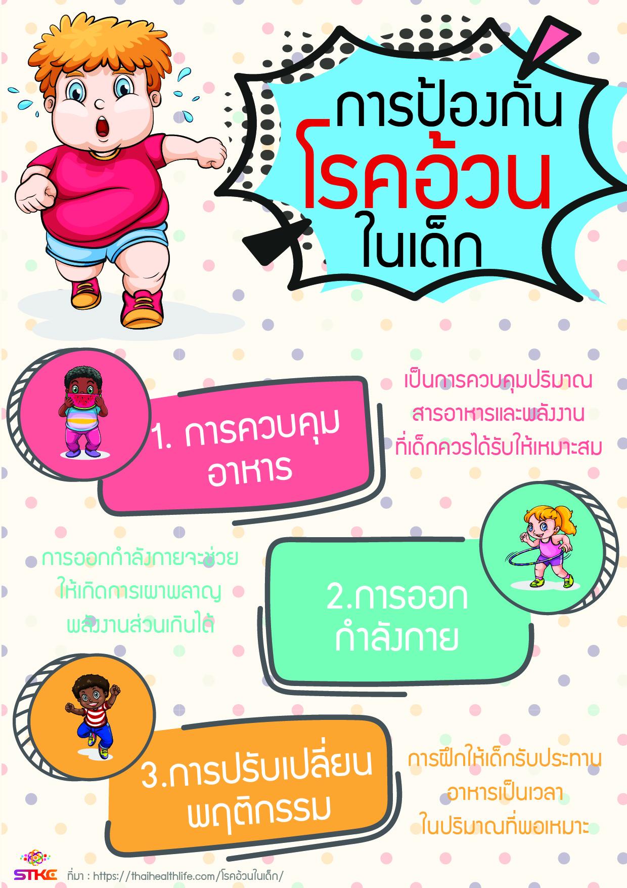 การป้องกันโรคอ้วนในเด็ก