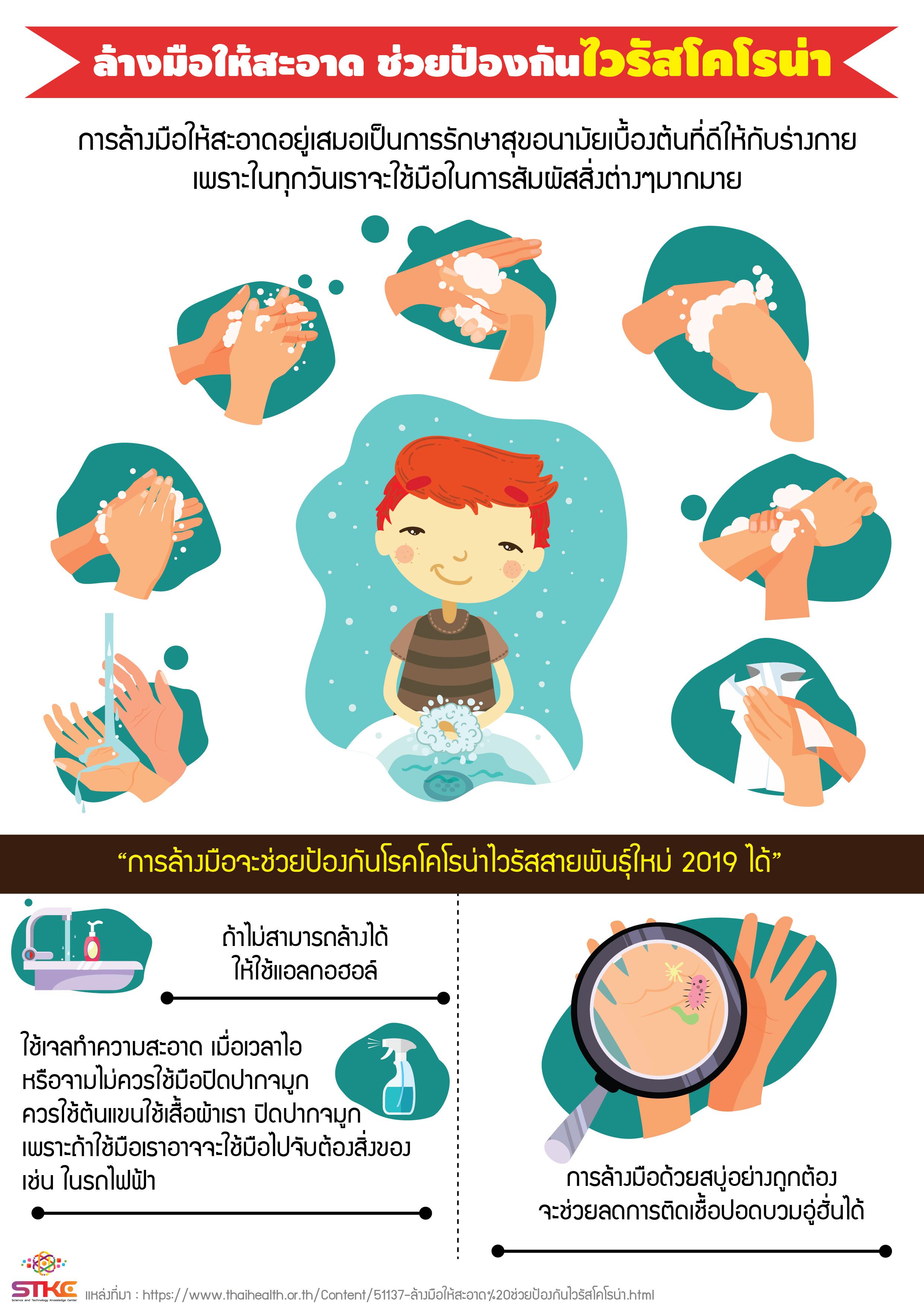 ล้างมือให้สะอาด ช่วยป้องกันไวรัสโคโรน่า