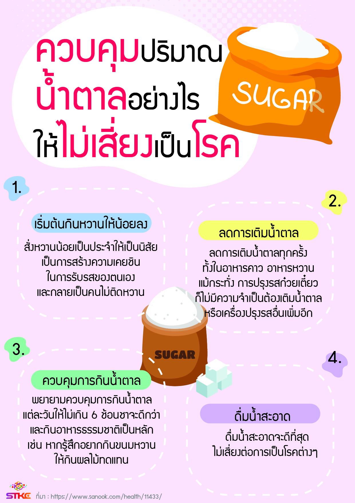 ควบคุมปริมาณน้ำตาลอย่างไรให้ไม่เสี่ยงเป็นโรค