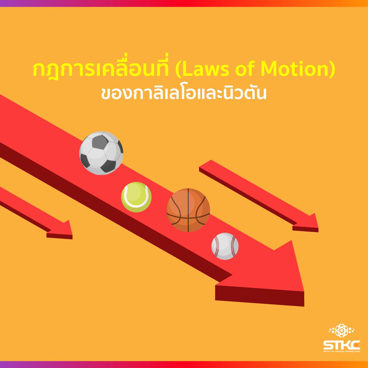 กฎการเคลื่อนที่ (Laws of Motion) ของกาลิเลโอและนิวตัน
