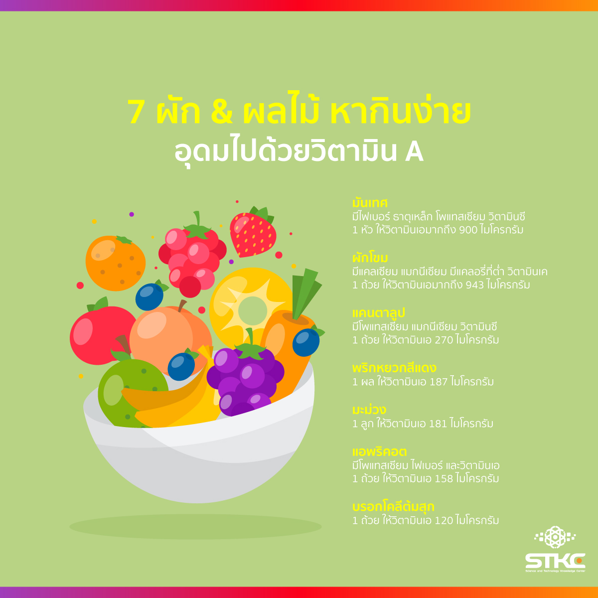 7 ผัก & ผลไม้ หากินง่ายอุดมไปด้วยวิตามิน A