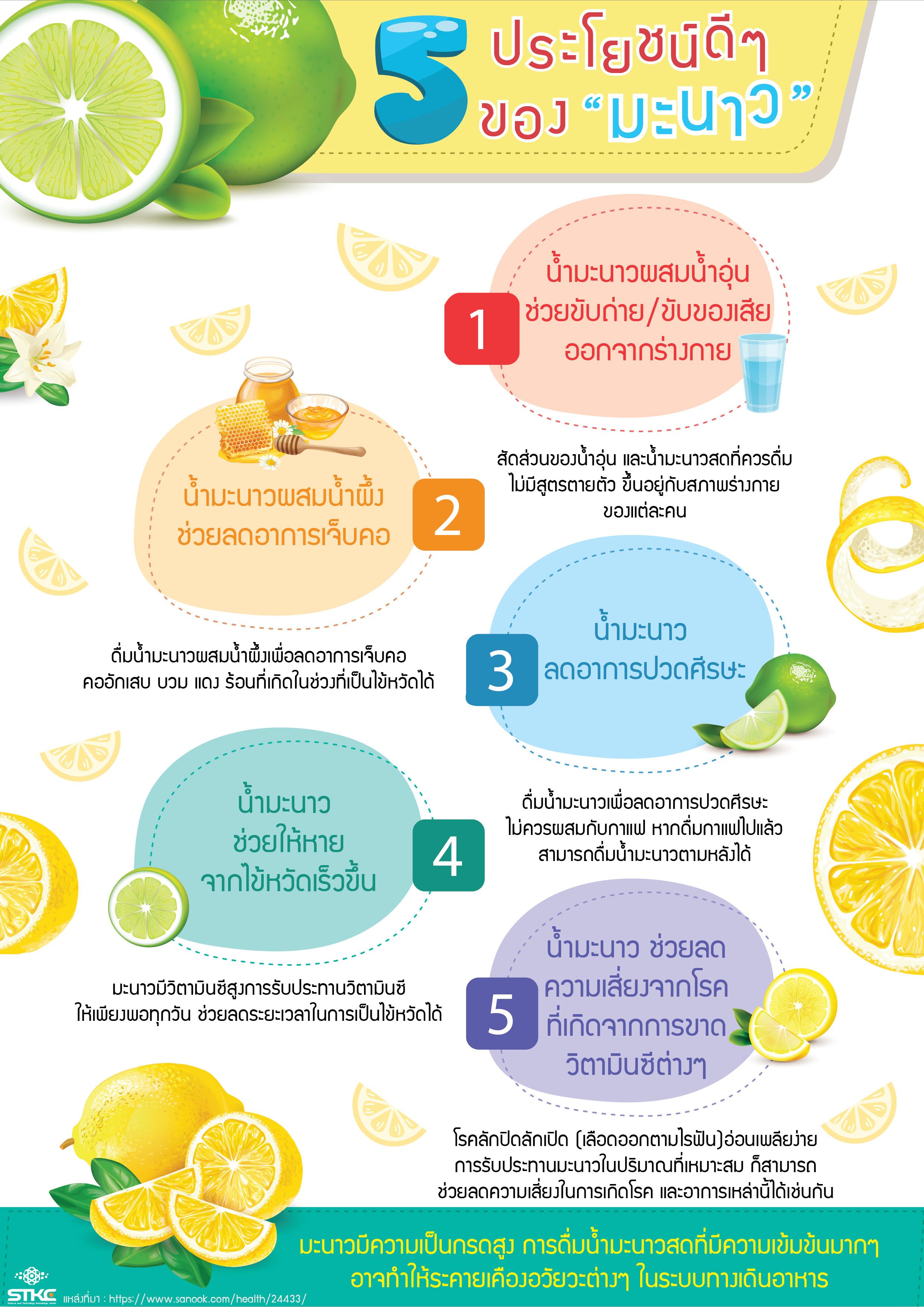 5 ประโยชน์ดีๆ ของมะนาว