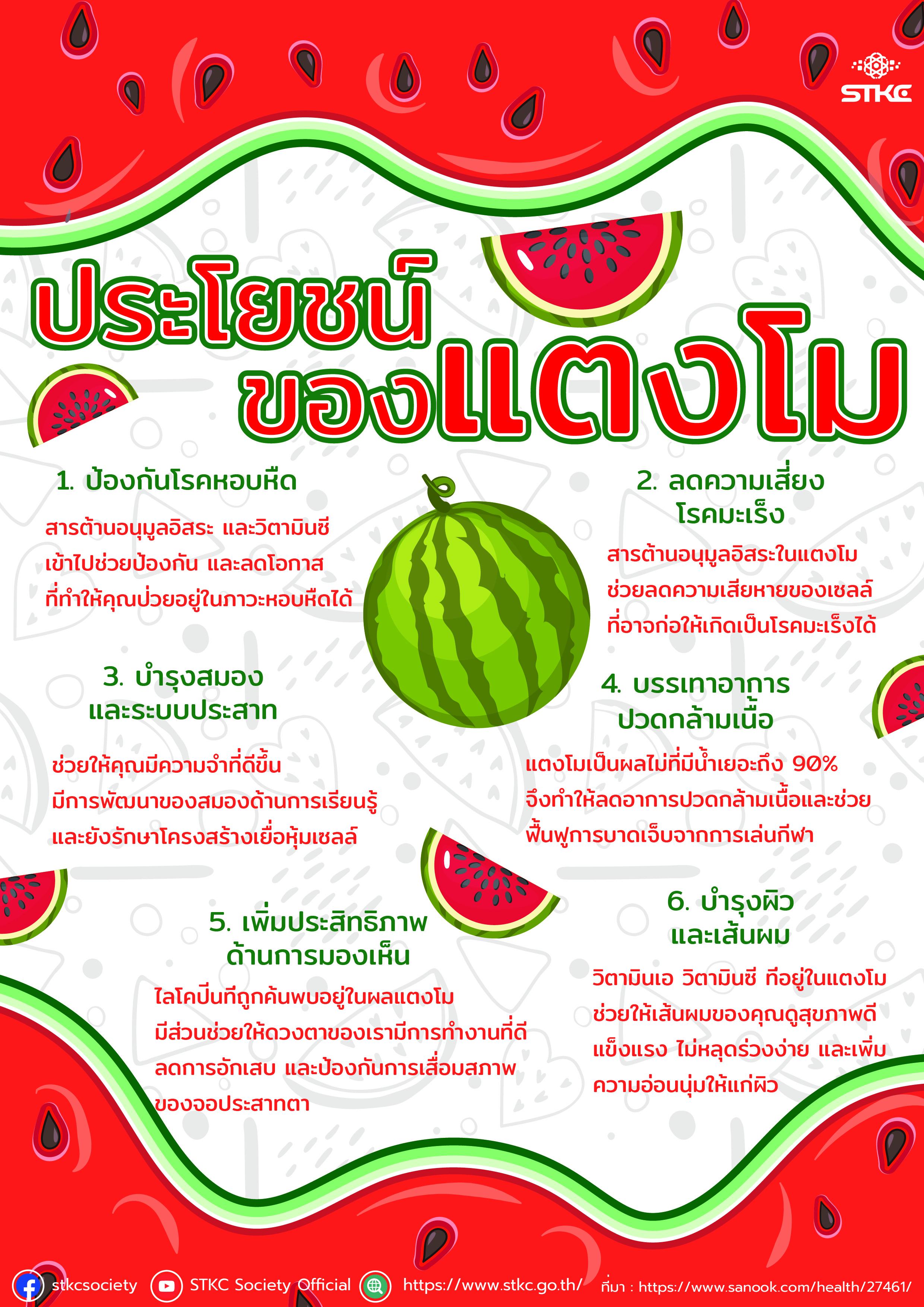 6 ประโยชน์ของแตงโม กับสุขภาพ ที่ไม่ได้มีดีแค่ความอร่อย