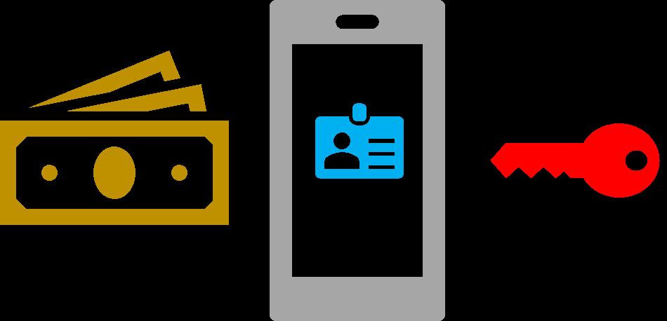 Mobile Banking ใช้ง่ายใช้คล่องใช้อย่างไรให้ปลอดภัย