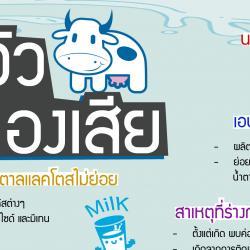 ดื่มนมวัว...แล้วทำไมท้องเสีย