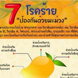 7 โรคร้ายป้องกันด้วยมะม่วง