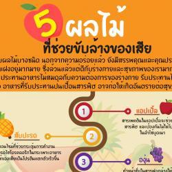 5 ผลไม้ที่ช่วยขับล้างของเสีย